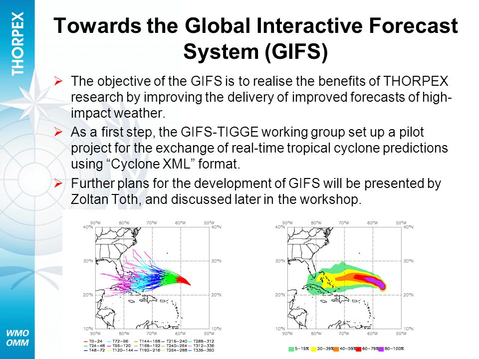 Towards the Global Interactive Forecast System (GIFS)  The objective of the GIFS is to realise the benefits of THORPEX research by improving the delivery of improved forecasts of high- impact weather.