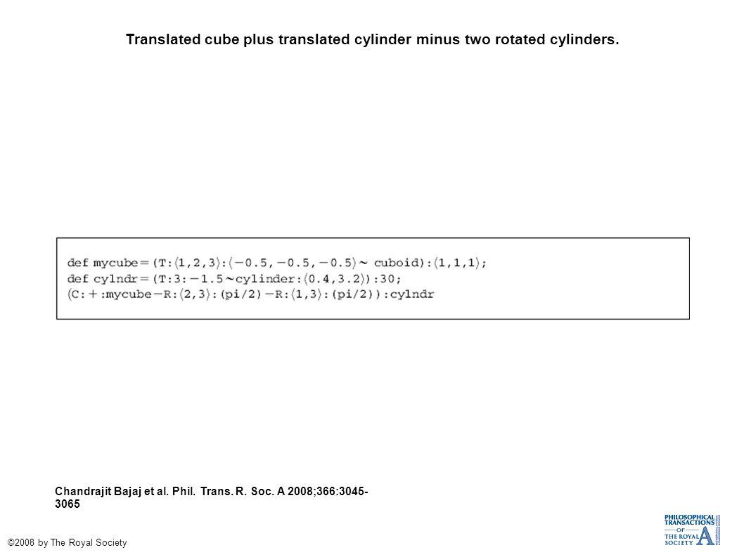 One-dimensional manifolds in figure 6a.Chandrajit Bajaj et al.