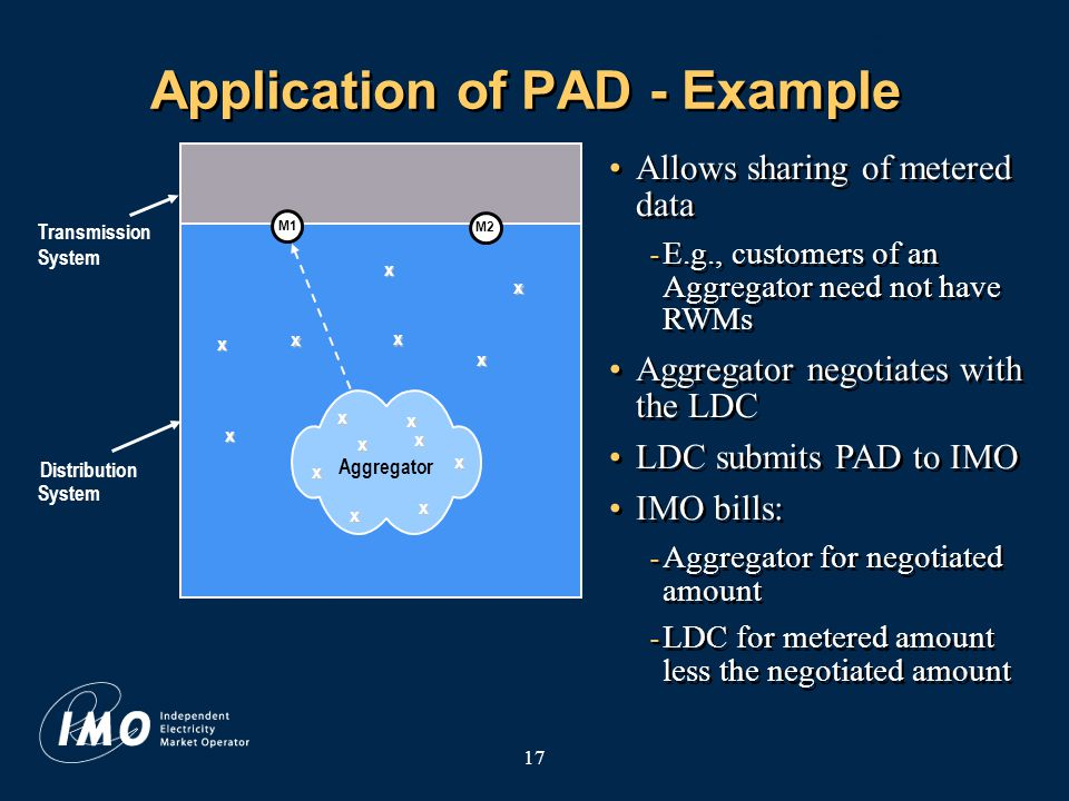 17 Application of PAD - Example Aggregator Transmission System Distribution System M1 M2 x x x x x x x x x x x x x x x Allows sharing of metered data -E.g., customers of an Aggregator need not have RWMs Aggregator negotiates with the LDC LDC submits PAD to IMO IMO bills: -Aggregator for negotiated amount -LDC for metered amount less the negotiated amount Allows sharing of metered data -E.g., customers of an Aggregator need not have RWMs Aggregator negotiates with the LDC LDC submits PAD to IMO IMO bills: -Aggregator for negotiated amount -LDC for metered amount less the negotiated amount