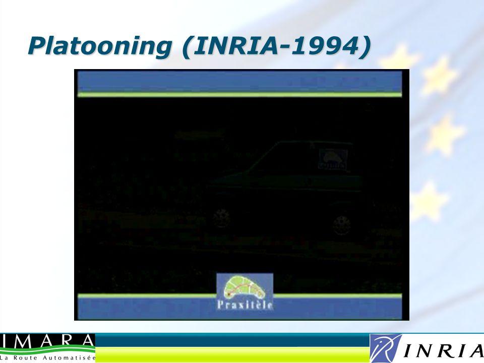 Platooning (INRIA-1994)