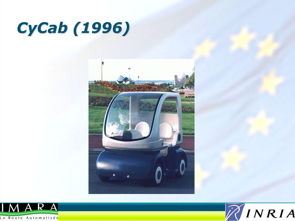 CyCab (1996)