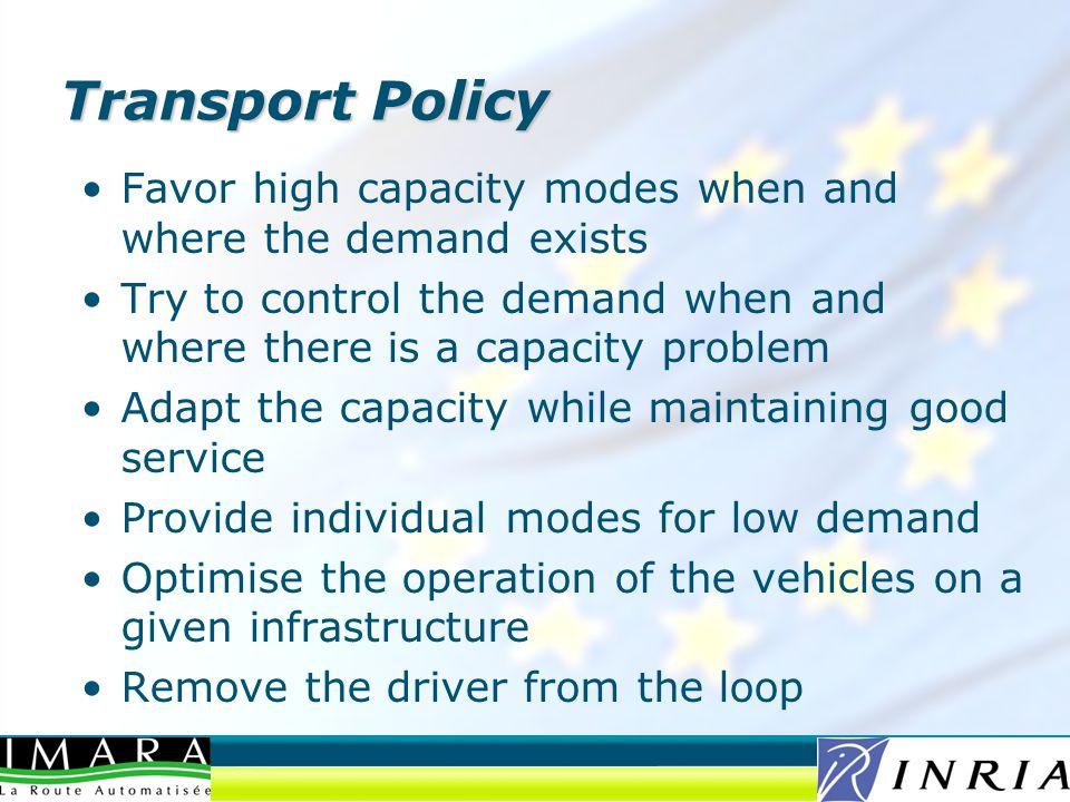 Walking – cycling – rollers - HT Taxis - DRS Rickshaws Car pooling Car-sharing PRT Cybercars Individual modes alternatives