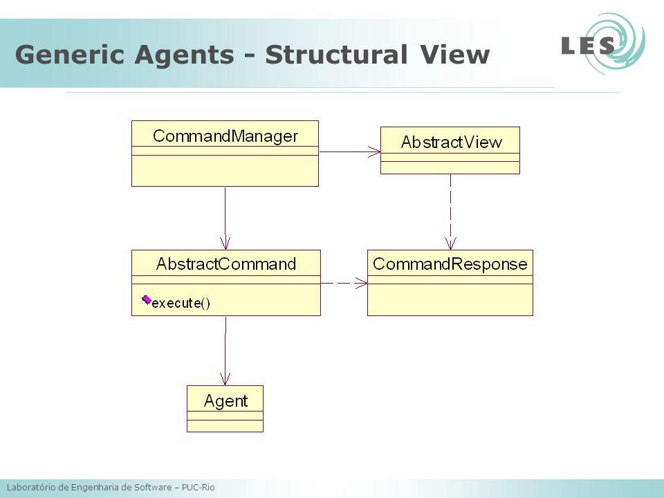 Laboratório de Engenharia de Software – PUC-Rio Generic Agents - Structural View