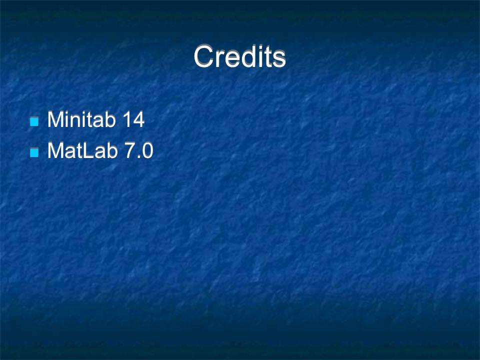 Credits Minitab 14 MatLab 7.0 Minitab 14 MatLab 7.0