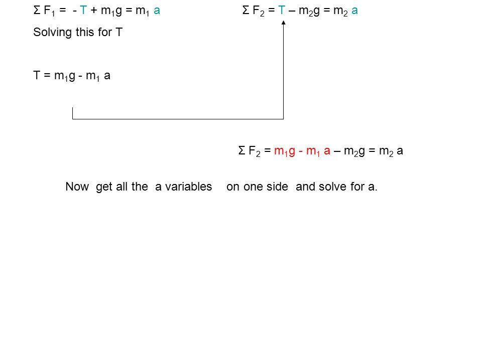 m 1 g - m 1 a – m 2 g = m 2 a m 1 g – m 2 g = m 2 a + m 1 a Factor out g on left and a on right g(m 1 – m 2 ) = a (m 2 + m 1 ) Divide this away (m 1 – m 2 ) (m2 + m1) g = a