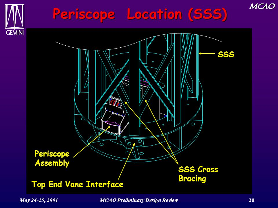 MCAO May 24-25, 2001MCAO Preliminary Design Review20 Periscope Location (SSS) SSS Cross Bracing Periscope Assembly SSS Top End Vane Interface