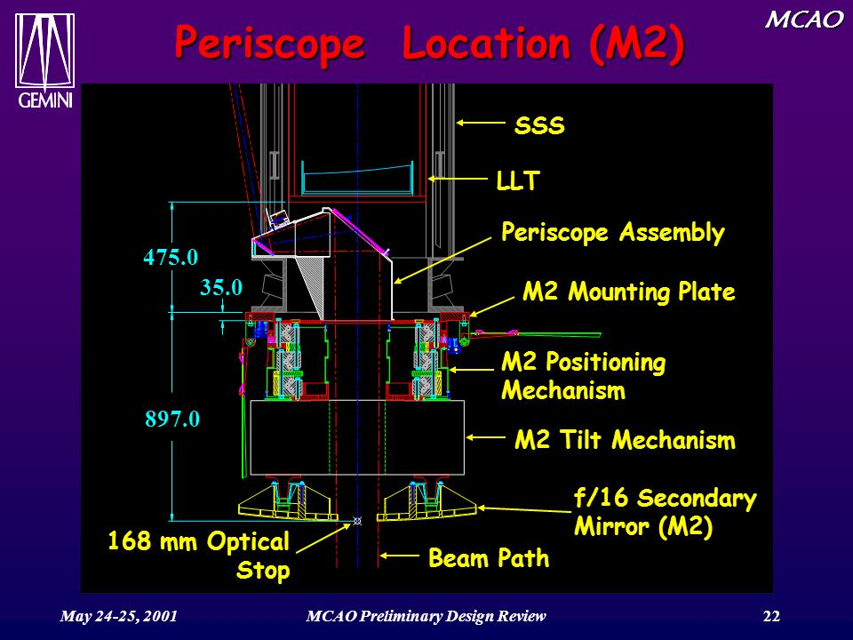 MCAO May 24-25, 2001MCAO Preliminary Design Review22 Periscope Location (M2) f/16 Secondary Mirror (M2) M2 Positioning Mechanism M2 Tilt Mechanism 475
