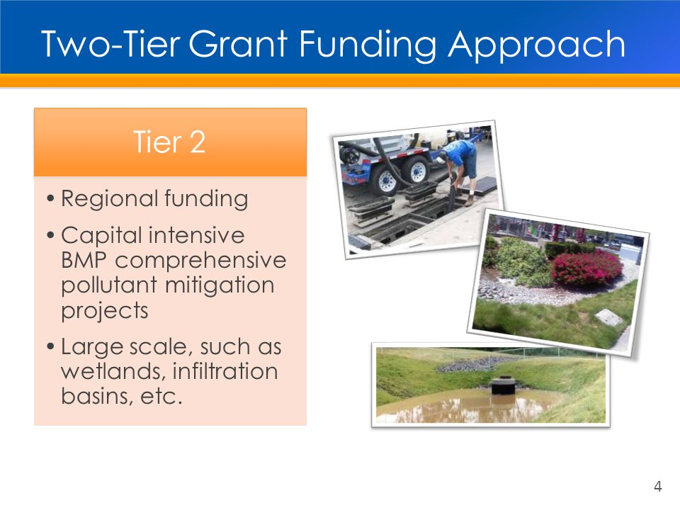 Tier 2 Grant Program Planning Study  Cooperative study with County  Identifies best locations and BMPs  Guides capital improvement program, project ranking and investments  Results in Tier 2 funding guidelines 5