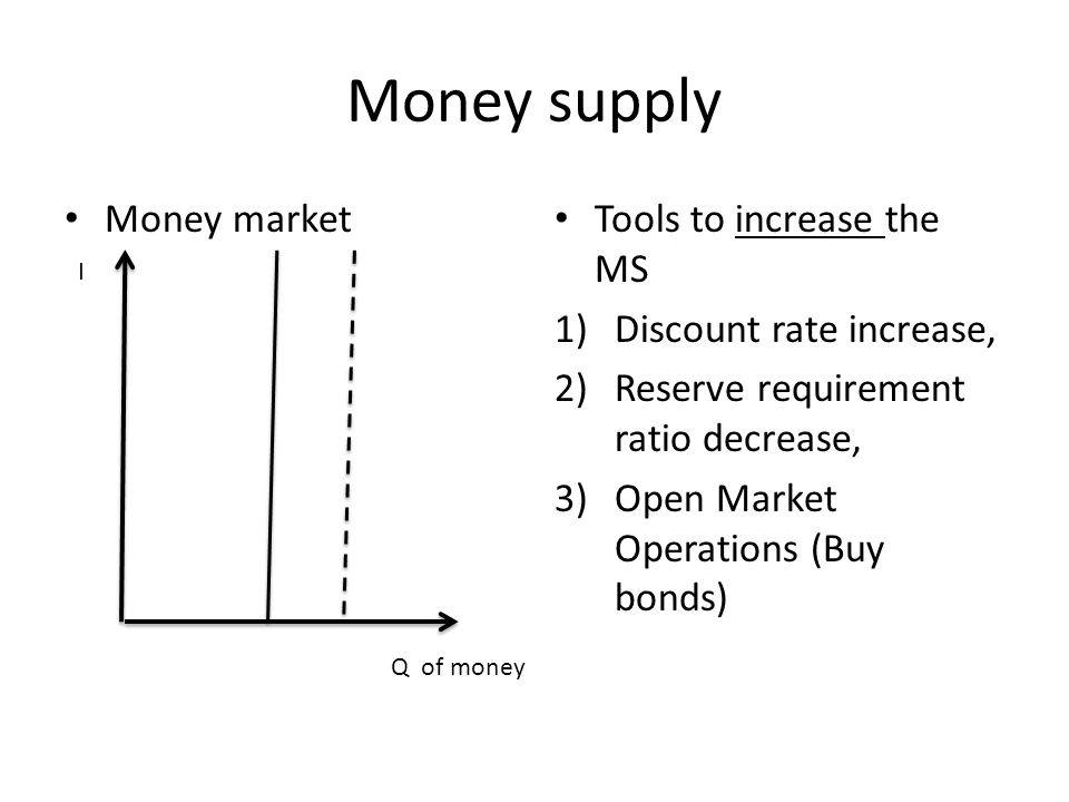 Money supply Money market Tools to increase the MS 1)Discount rate increase, 2)Reserve requirement ratio decrease, 3)Open Market Operations (Buy bonds) I Q of money