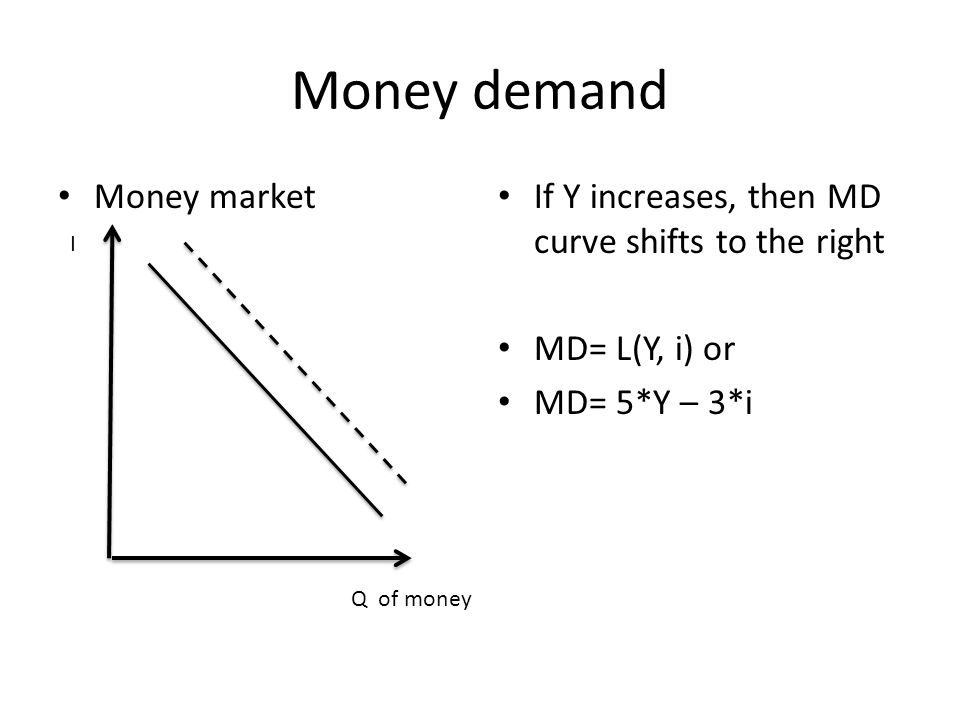 Money demand Money market If Y increases, then MD curve shifts to the right MD= L(Y, i) or MD= 5*Y – 3*i I Q of money