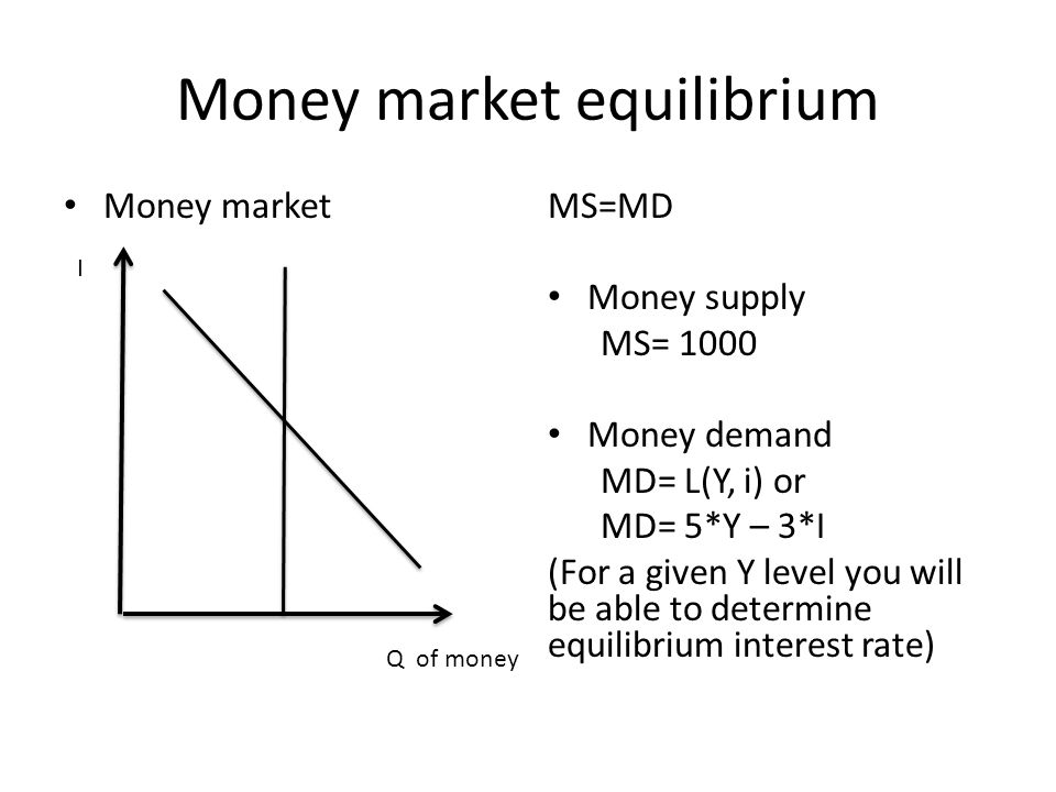 Money market equilibrium Money marketMS=MD Money supply MS= 1000 Money demand MD= L(Y, i) or MD= 5*Y – 3*I (For a given Y level you will be able to determine equilibrium interest rate) I Q of money