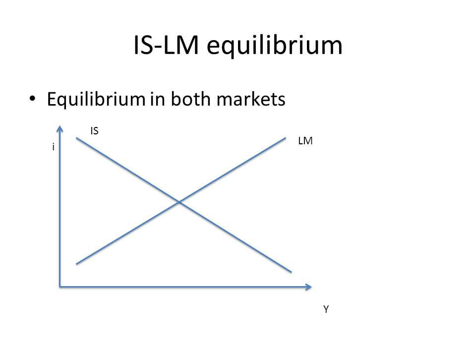 IS-LM equilibrium Equilibrium in both markets i Y IS LM
