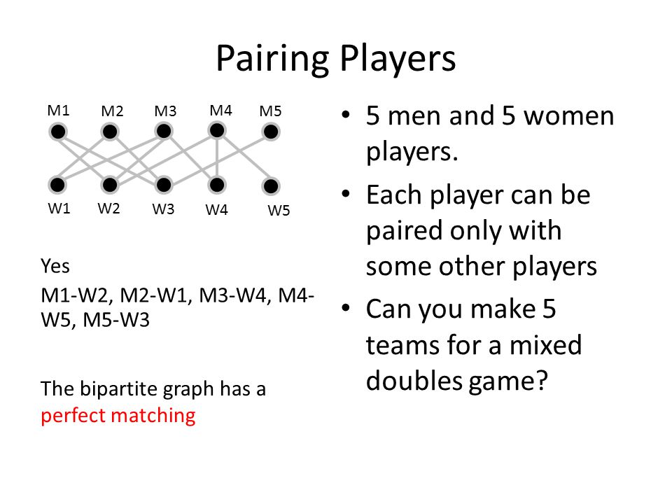 Men propose women dispose Gale-Shapley algorithm proceeds in rounds.