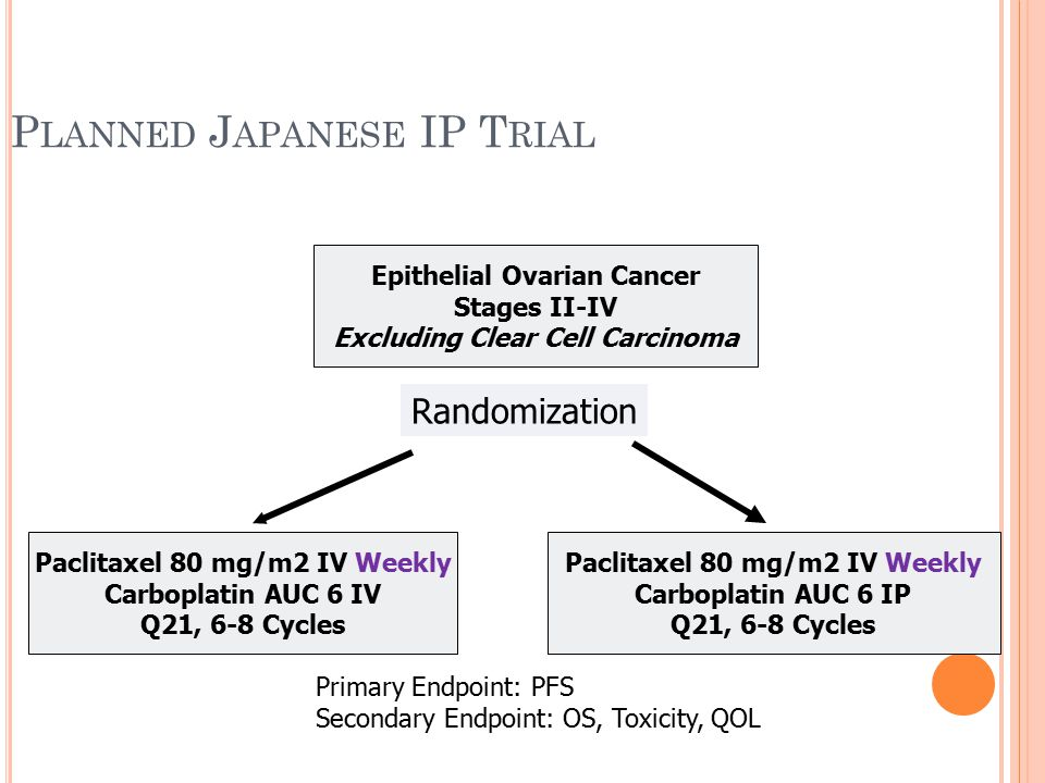 P LANNED J APANESE IP T RIAL Epithelial Ovarian Cancer Stages II-IV Excluding Clear Cell Carcinoma Paclitaxel 80 mg/m2 IV Weekly Carboplatin AUC 6 IV