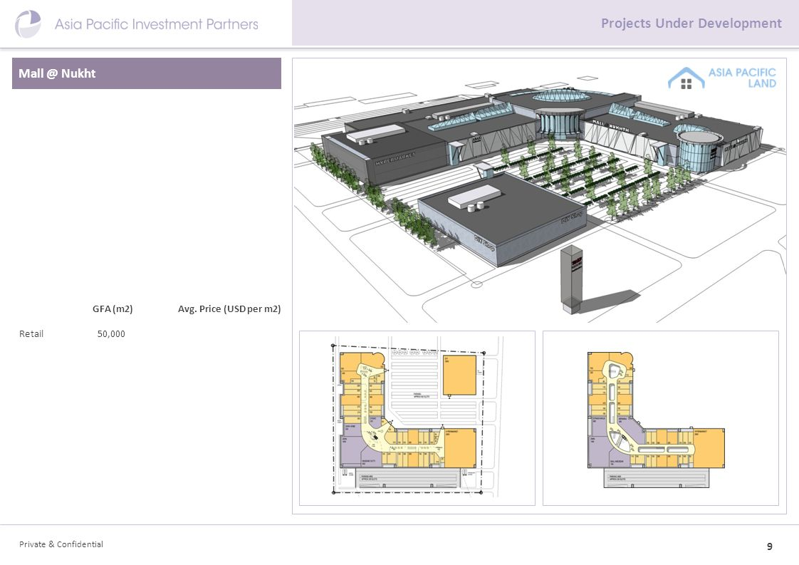 9 Private & Confidential Projects Under Development Mall @ Nukht GFA (m2) Avg.