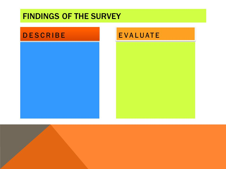 FINDINGS OF THE SURVEY DESCRIBE EVALUATE