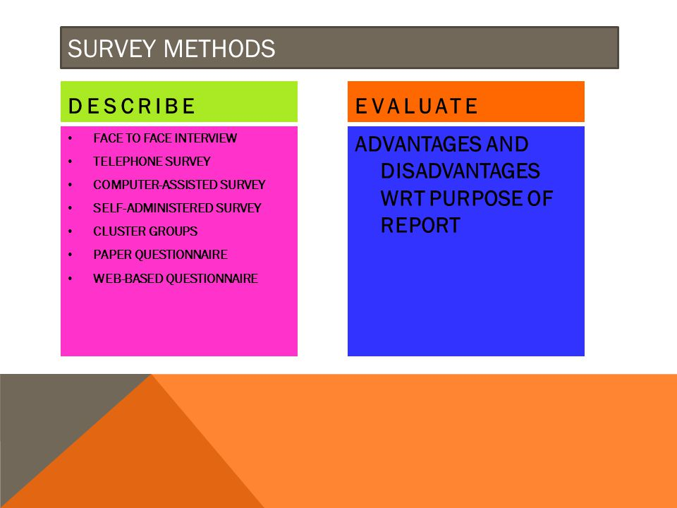 SURVEY METHODS DESCRIBE FACE TO FACE INTERVIEW TELEPHONE SURVEY COMPUTER-ASSISTED SURVEY SELF-ADMINISTERED SURVEY CLUSTER GROUPS PAPER QUESTIONNAIRE WEB-BASED QUESTIONNAIRE EVALUATE ADVANTAGES AND DISADVANTAGES WRT PURPOSE OF REPORT