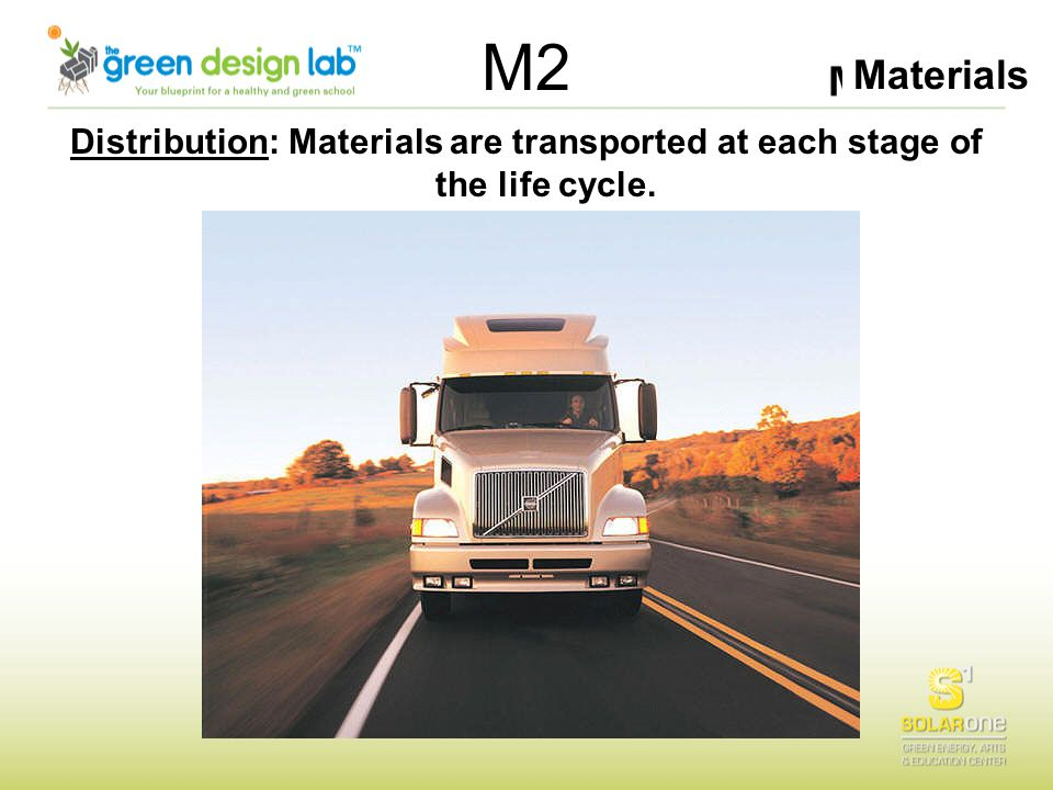Materials M2 Distribution: Materials are transported at each stage of the life cycle.