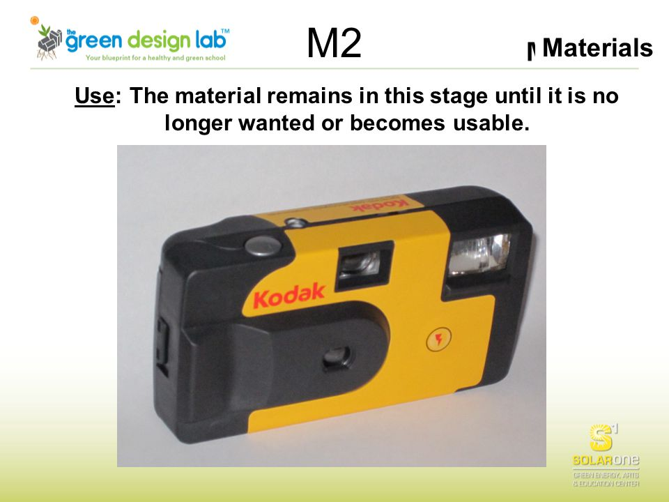 Materials M2 Use: The material remains in this stage until it is no longer wanted or becomes usable.