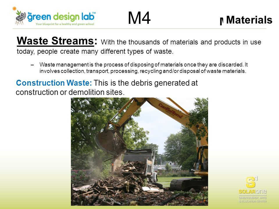 Materials M4 Waste Streams: With the thousands of materials and products in use today, people create many different types of waste. –Waste management