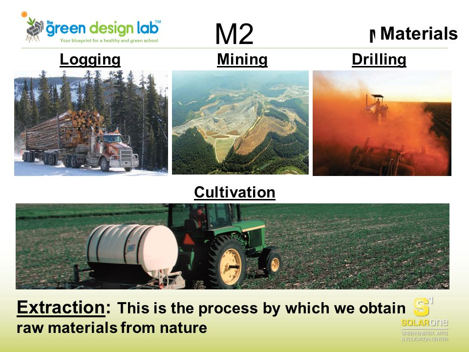 Materials M2 Extraction: This is the process by which we obtain raw materials from nature LoggingDrilling Cultivation NEED FARM PHOTO Mining