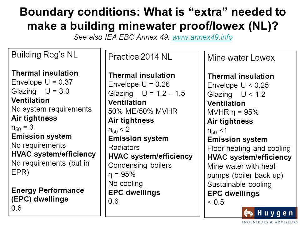 "Boundary conditions: What is ""extra"" needed to make a building minewater proof/lowex (NL)? See also IEA EBC Annex 49: www.annex49.infowww.annex49.info"
