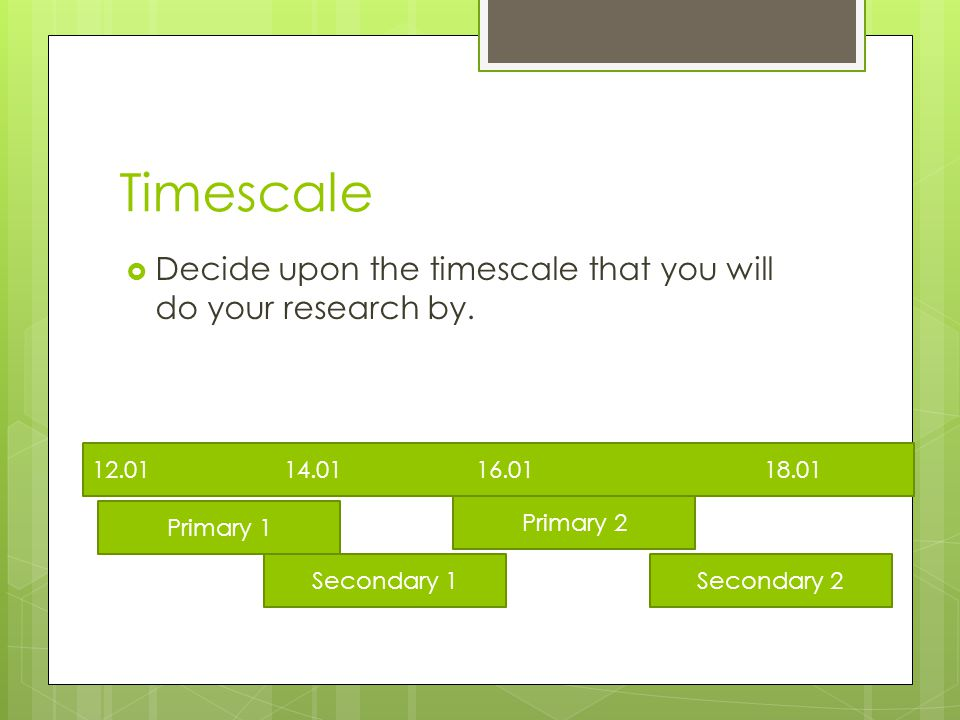 Timescale  Decide upon the timescale that you will do your research by.