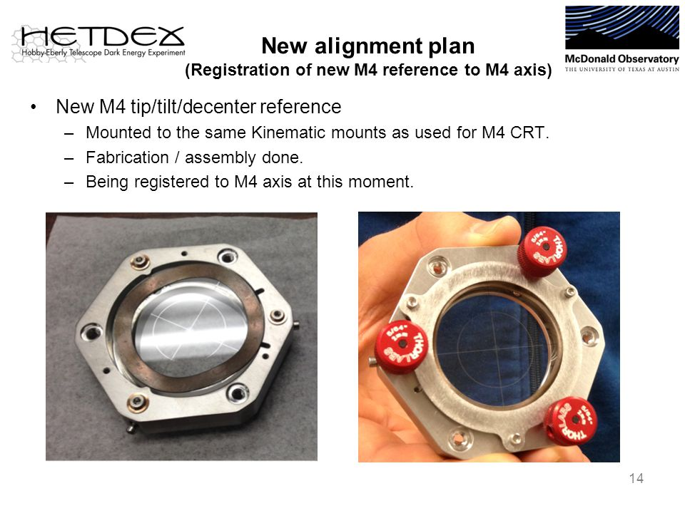 New alignment plan (Registration of new M4 reference to M4 axis) New M4 tip/tilt/decenter reference –Mounted to the same Kinematic mounts as used for