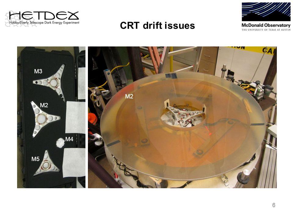 CRT drift issues M3 M2 M5 M4 M2 6