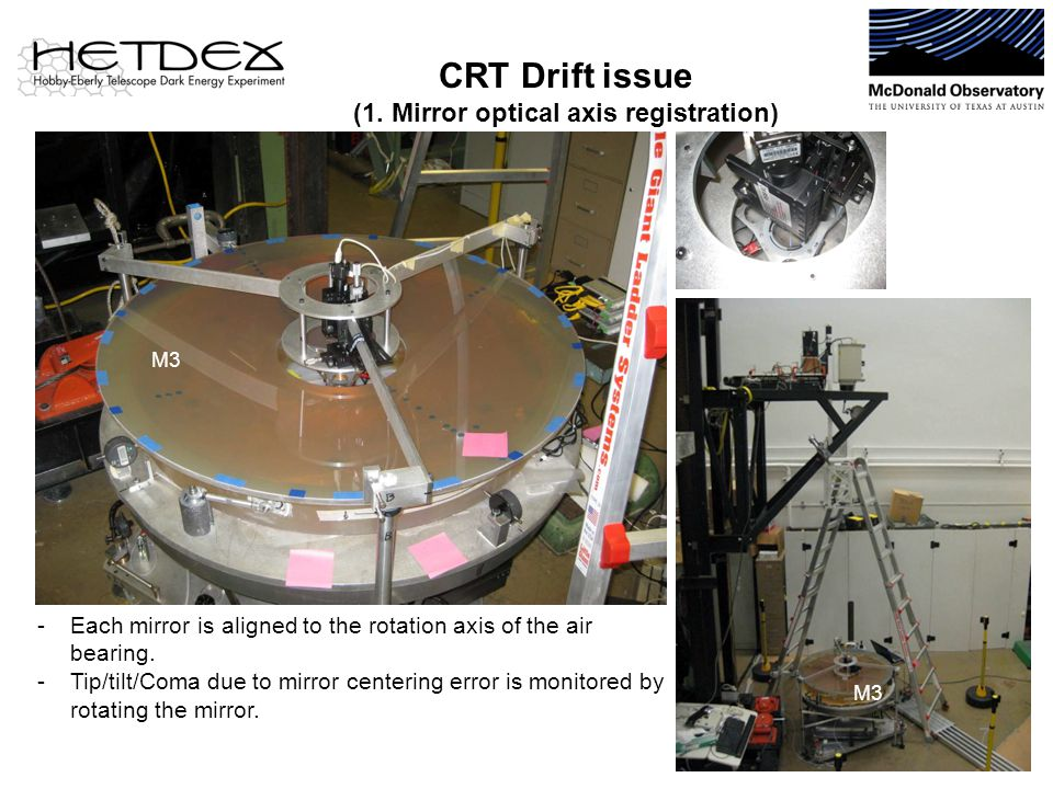CRT Drift issue (1. Mirror optical axis registration) -Each mirror is aligned to the rotation axis of the air bearing. -Tip/tilt/Coma due to mirror ce