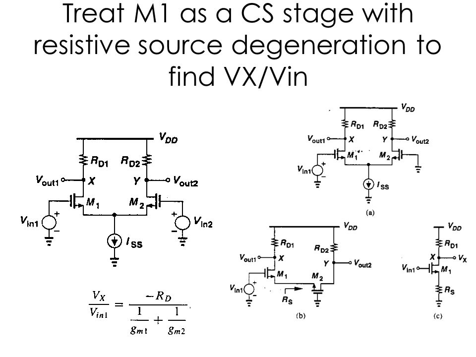 Treat M1 as a CS stage with resistive source degeneration to find VX/Vin