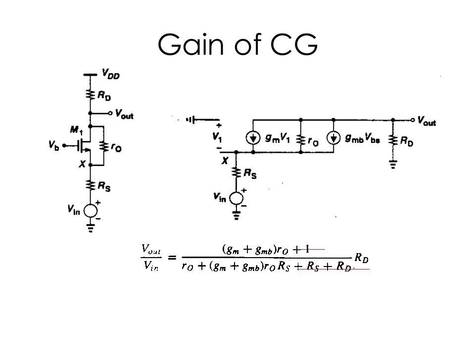 Gain of CG