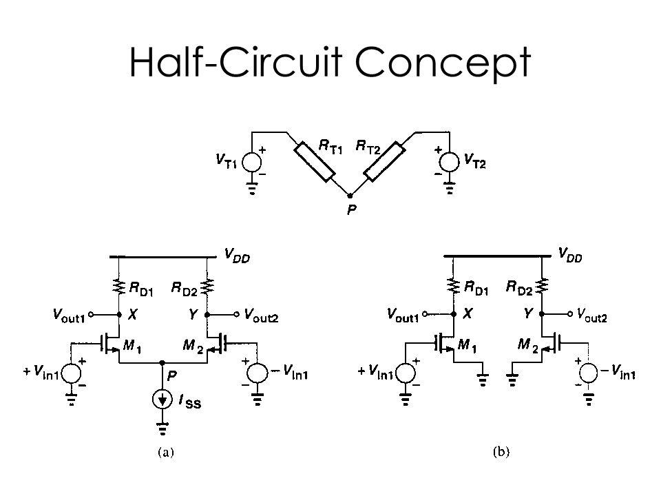 Half-Circuit Concept