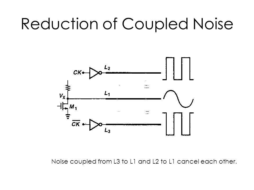 Reduction of Coupled Noise Noise coupled from L3 to L1 and L2 to L1 cancel each other.