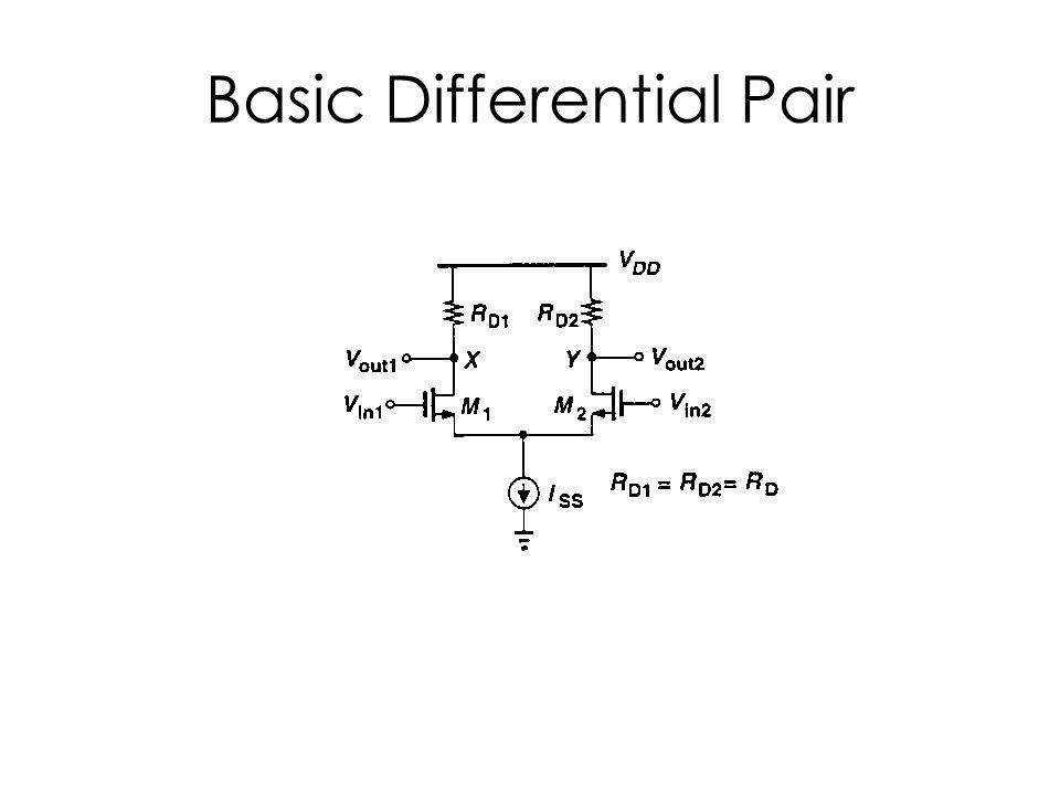 Basic Differential Pair