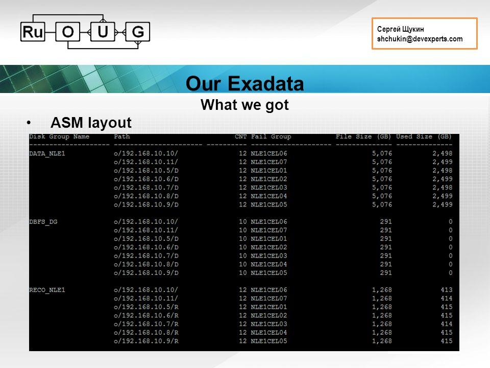 Сергей Щукин shchukin@devexperts.com Our Exadata What we got ASM layout