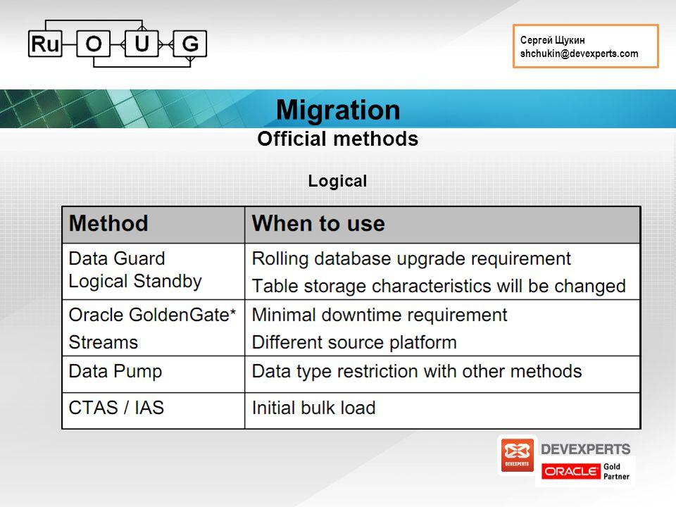 Сергей Щукин shchukin@devexperts.com Migration Official methods Logical