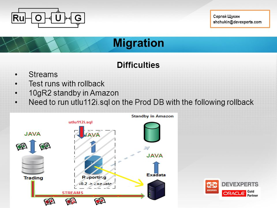 Сергей Щукин shchukin@devexperts.com Migration Difficulties Streams Test runs with rollback 10gR2 standby in Amazon Need to run utlu112i.sql on the Prod DB with the following rollback