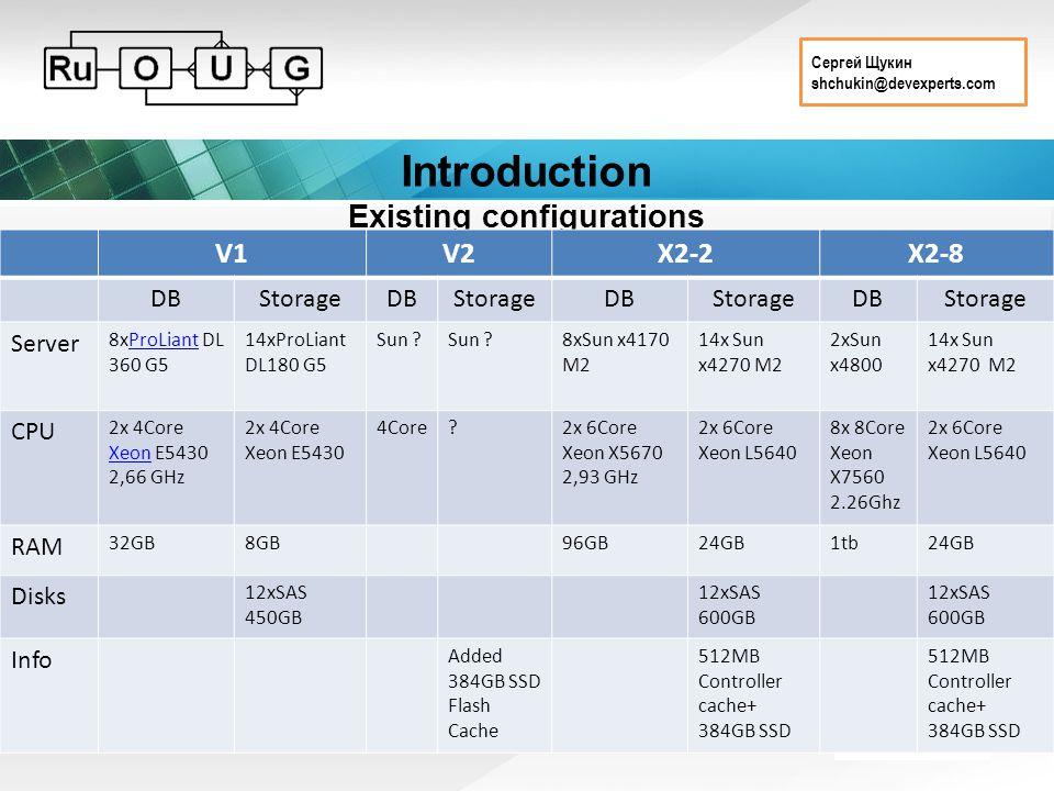 Сергей Щукин shchukin@devexperts.com Introduction Existing configurations http://oracle.com.edgesuite.net/producttours/3d/exadata22/index.html http://oracle.com.edgesuite.net/producttours/3d/exadata28/index.html 3-D model links Physical parameters Connectivity