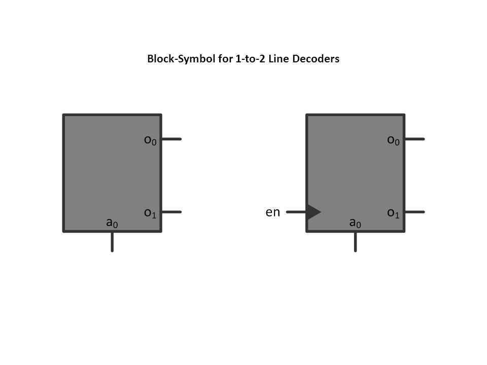 Block-Symbol for 1-to-2 Line Decoders
