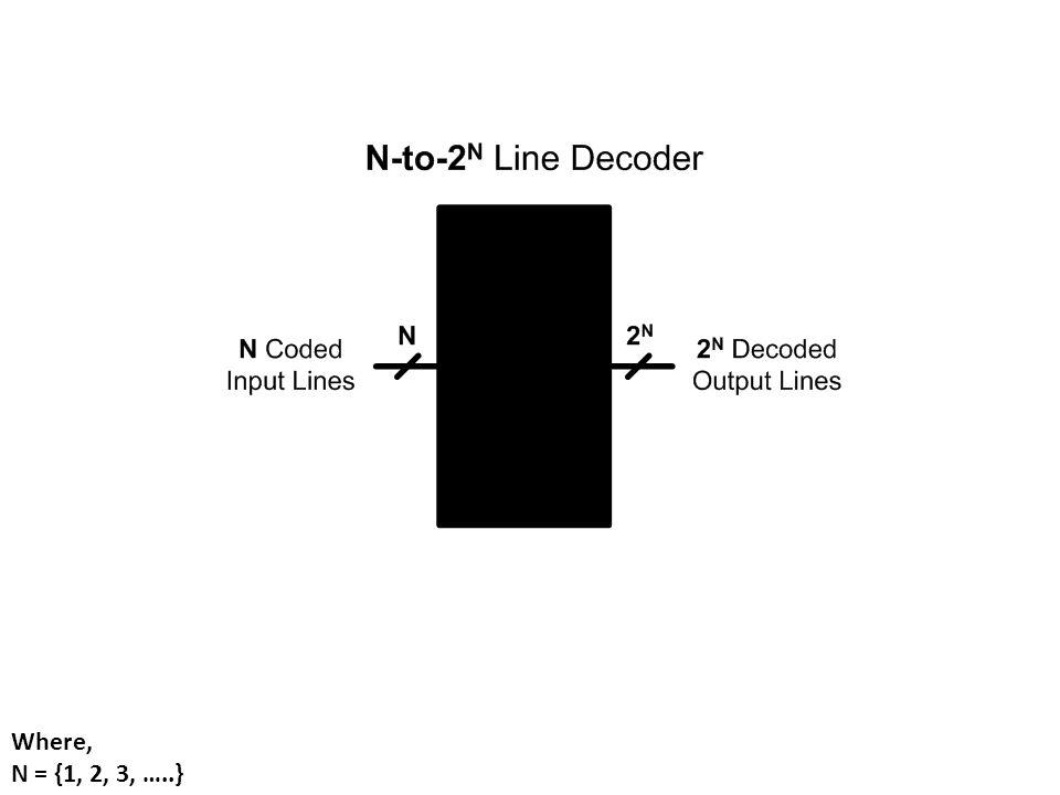 Where, N = {1, 2, 3, …..}