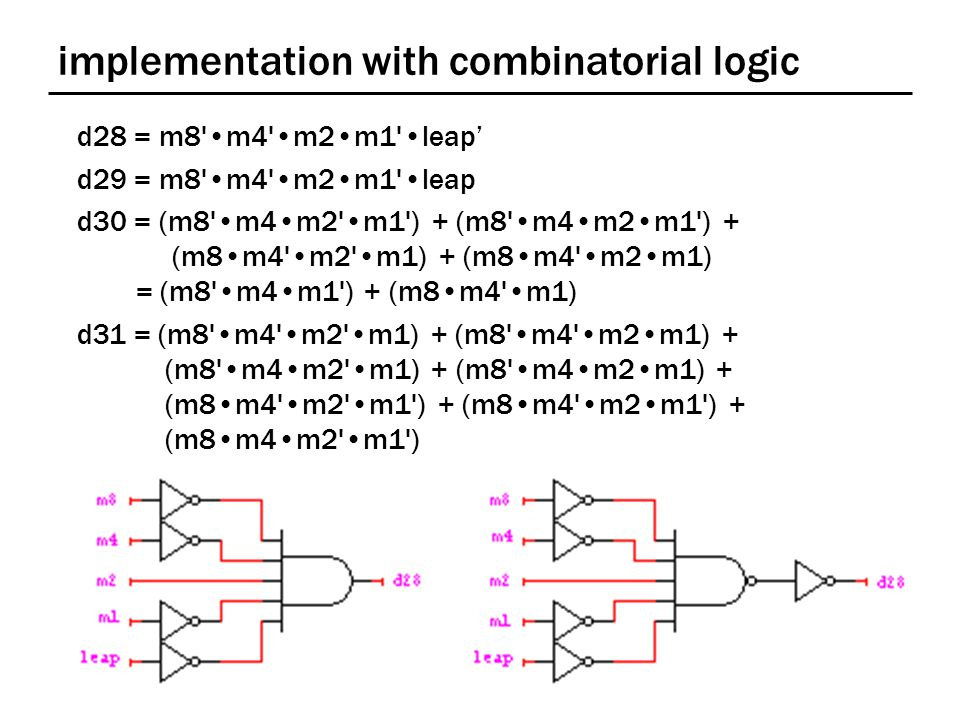 implementation with combinatorial logic d28 = m8 m4 m2m1 leap' d29 = m8 m4 m2m1 leap d30 = (m8 m4m2 m1 ) + (m8 m4m2m1 ) + (m8m4 m2 m1) + (m8m4 m2m1) = (m8 m4m1 ) + (m8m4 m1) d31 = (m8 m4 m2 m1) + (m8 m4 m2m1) + (m8 m4m2 m1) + (m8 m4m2m1) + (m8m4 m2 m1 ) + (m8m4 m2m1 ) + (m8m4m2 m1 )