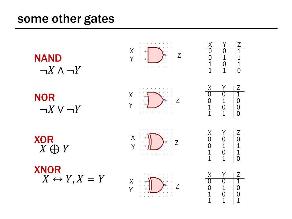 some other gates X Y Z XYZ001011101110XYZ001011101110 XYZ001010100110XYZ001010100110 Z X Y X Y Z XYZ001010100111XYZ001010100111 XYZ000011101110XYZ000011101110 Z X Y