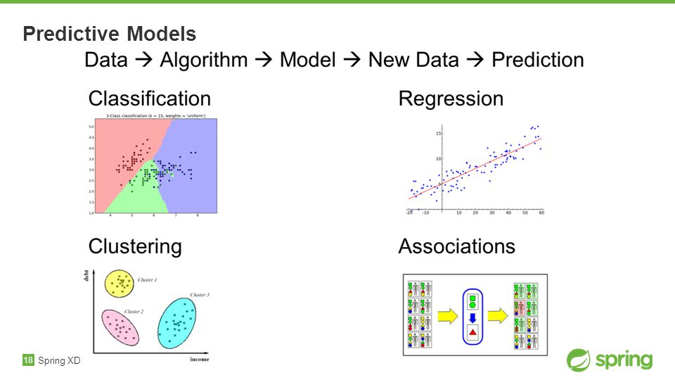 18 Predictive Models Spring XD