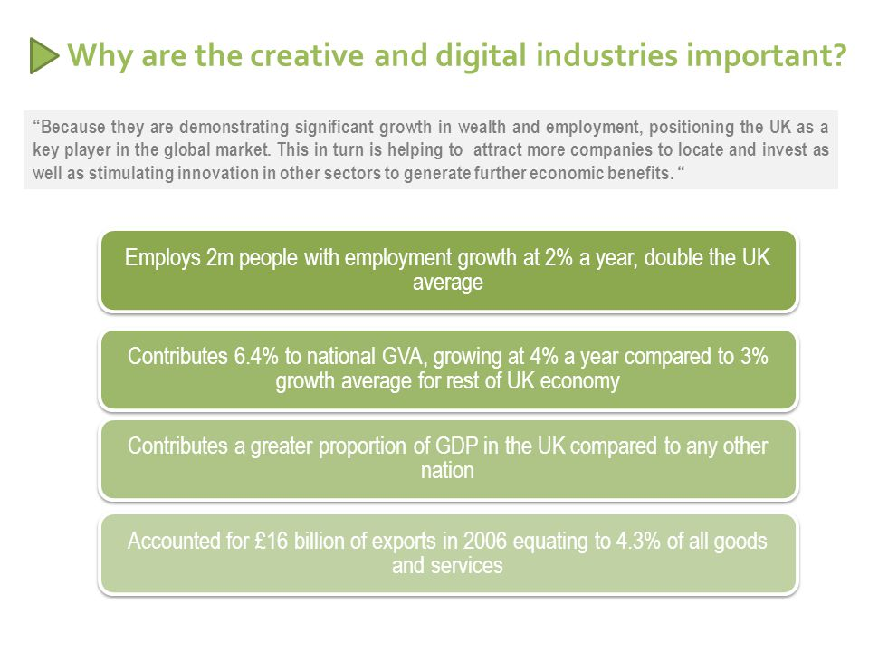 Why are the creative and digital industries important.