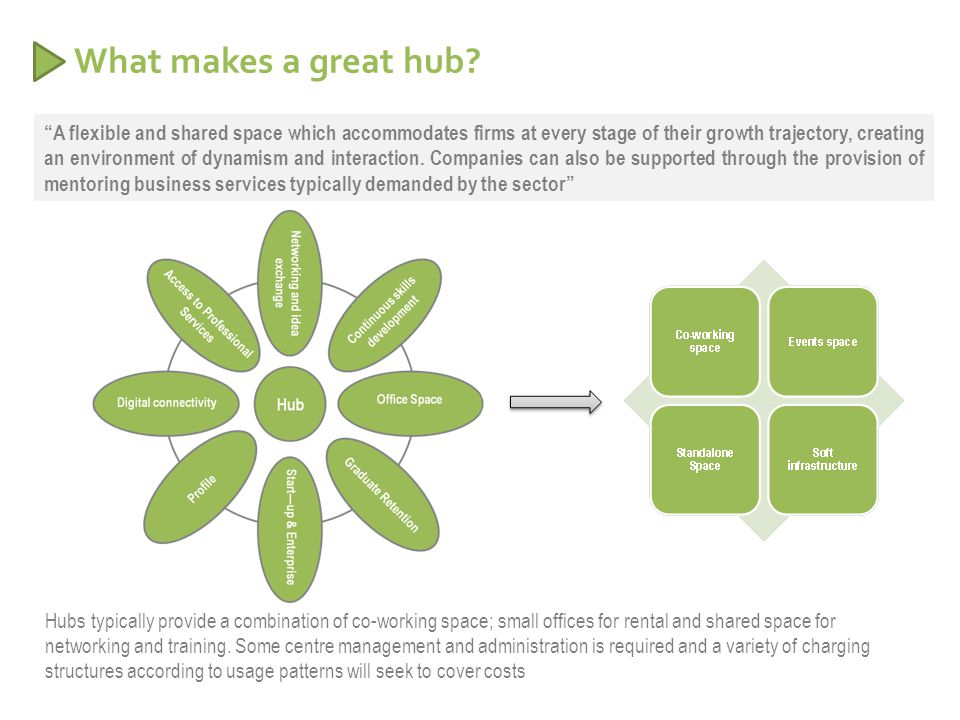 What makes a great hub.