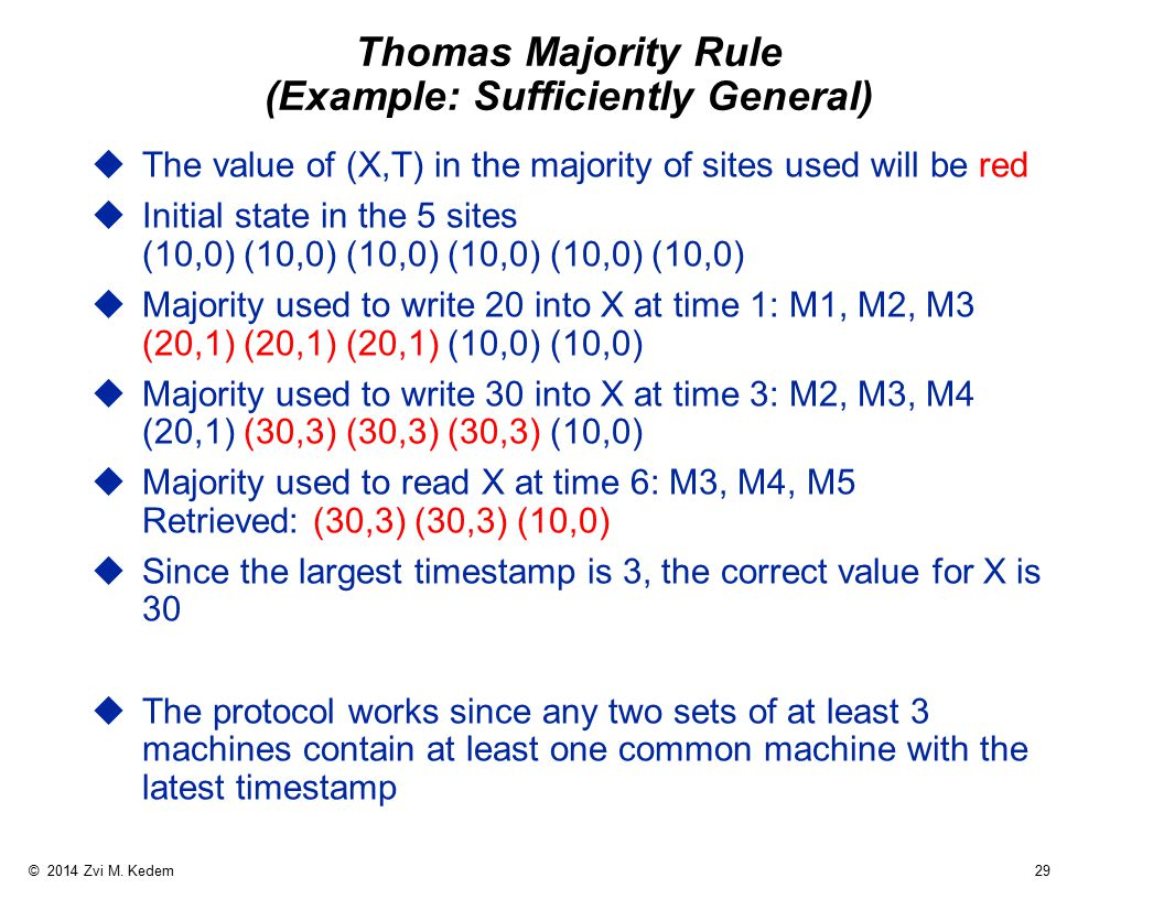 © 2014 Zvi M. Kedem 29 Thomas Majority Rule (Example: Sufficiently General) uThe value of (X,T) in the majority of sites used will be red uInitial sta