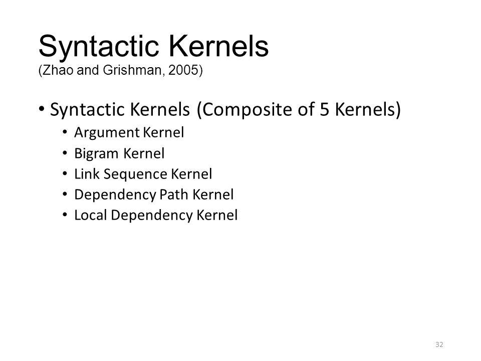Syntactic Kernels (Zhao and Grishman, 2005) Syntactic Kernels (Composite of 5 Kernels) Argument Kernel Bigram Kernel Link Sequence Kernel Dependency P
