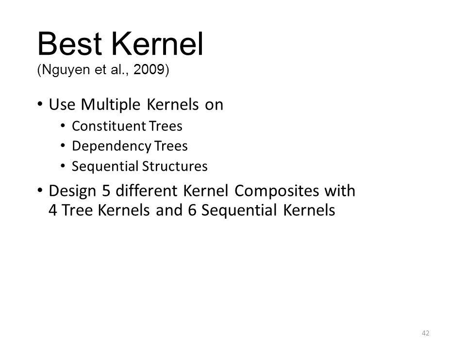 Best Kernel (Nguyen et al., 2009) Use Multiple Kernels on Constituent Trees Dependency Trees Sequential Structures Design 5 different Kernel Composite