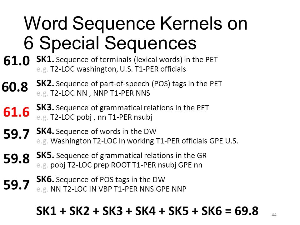 Word Sequence Kernels on 6 Special Sequences SK1. Sequence of terminals (lexical words) in the PET e.g. T2-LOC washington, U.S. T1-PER officials SK2.